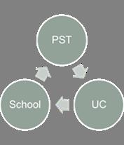UC edu