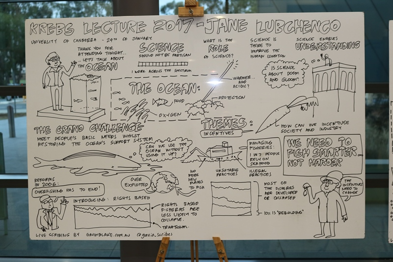 Panel 1 of Gavin Blake's real-time scribing of Jane Lubchenco's Krebs Lecture