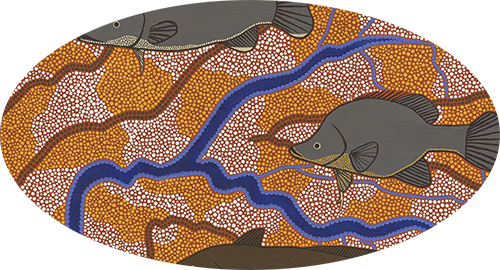 indigenouswater