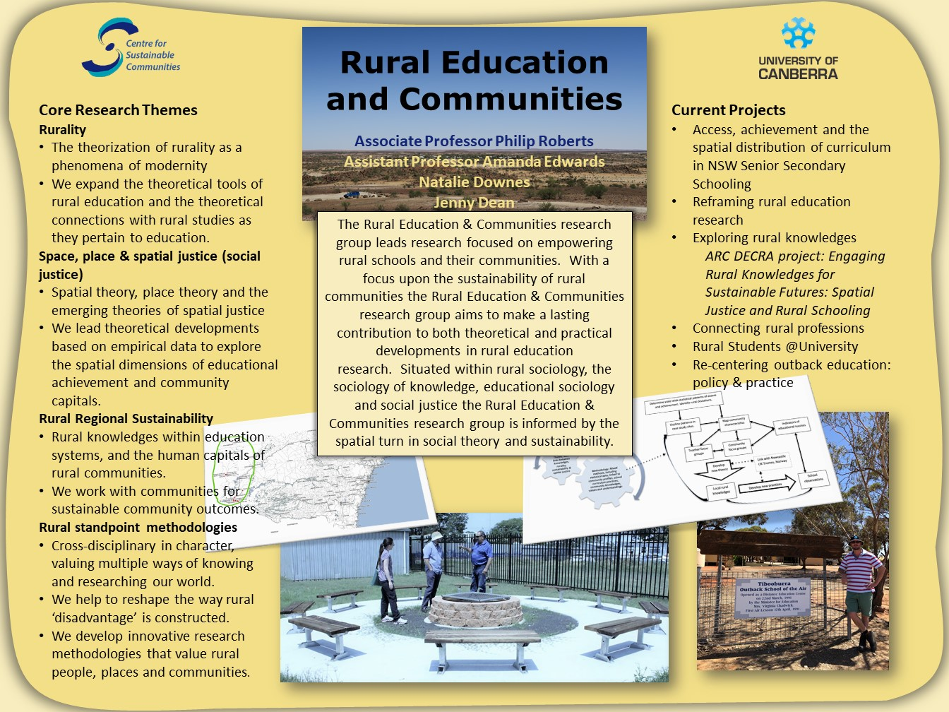 Rural Education and Communities RG Poster