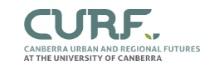 curf logo